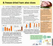 AACR Right processed meat ham cancer